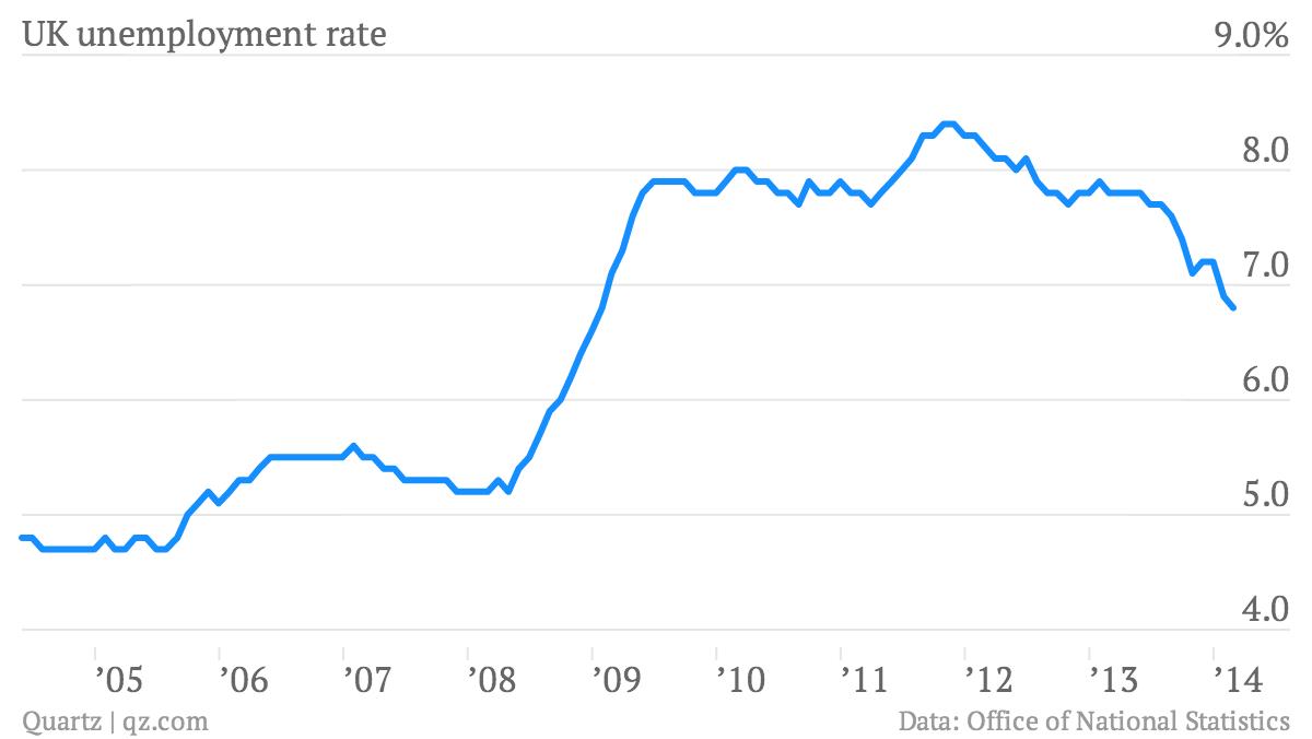 UK-unemployment-rate-UK-unemployment-rate_chartbuilder (1)