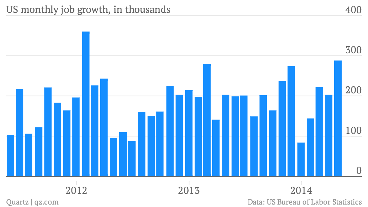 US-monthly-job-growth-in-thousands-US-monthly-job-growth-in-thousands_chartbuilder