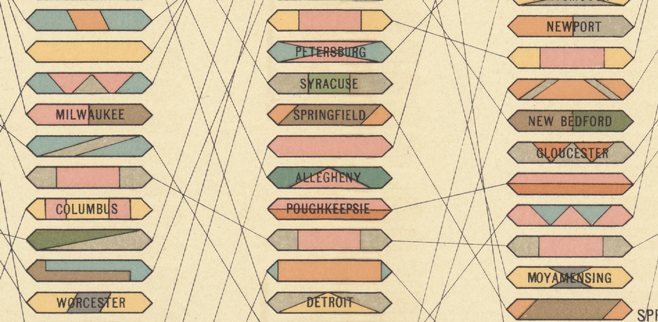 Closeup of populous cities chart