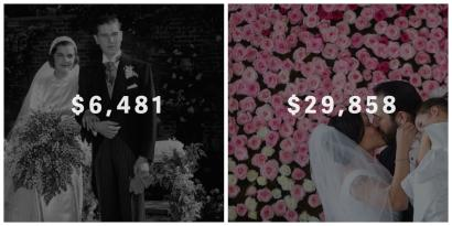The venerable, 80-year tradition of the insanely expensive