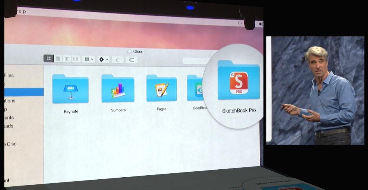 Apple SVP Craig Federighi at WWDC 2014