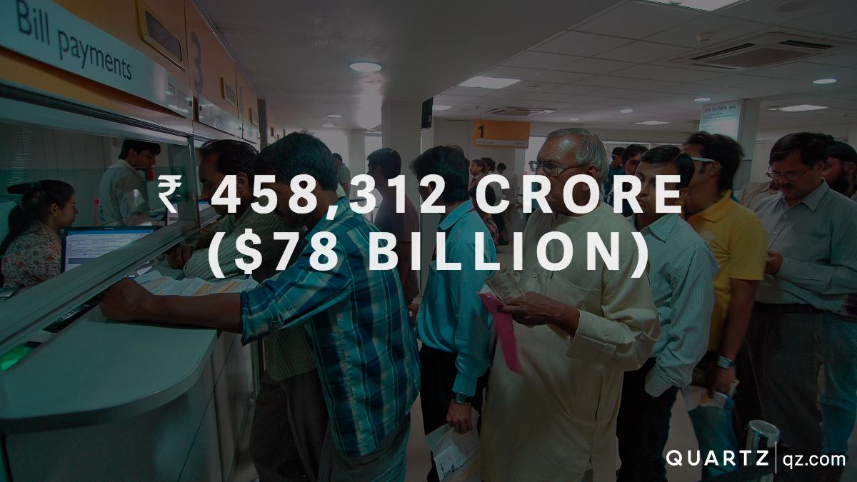 ₹ 458,312 crore ($78 billion)