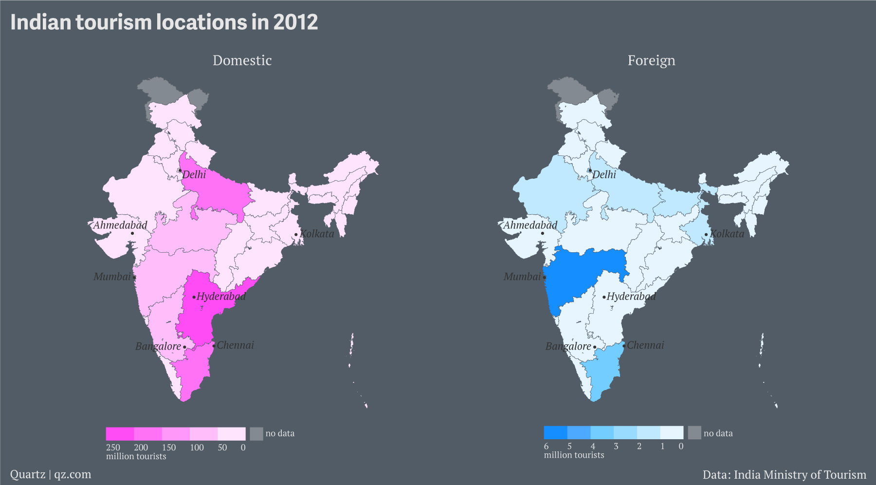 India domestic vs foreign tourism map