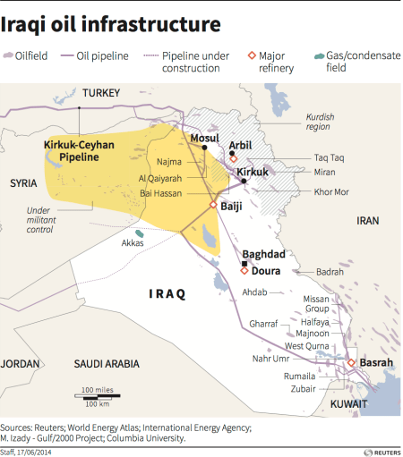 Baiji is at the center of this oil map of Iraq.