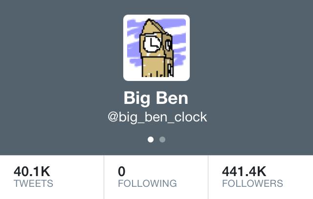 Bot Twitter account
