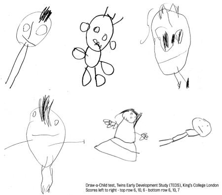 Children's drawings, scored according to accuracy