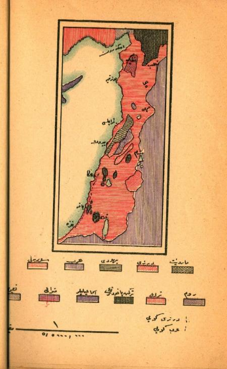 Ottoman empire and the Middle East