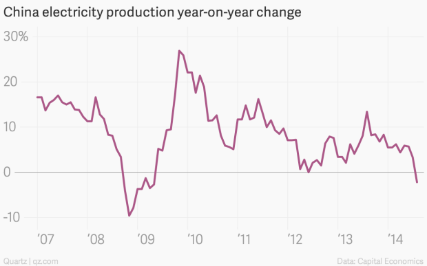 43—yes, 43—charts that explain how the global economy