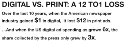 digital-vs-print-losses-stats
