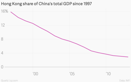 Why China doesn't feel the need to back down in Hong Kong