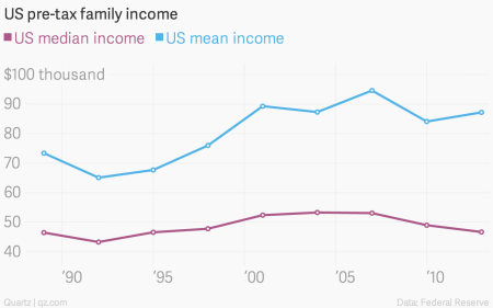 Painfully, American families are learning the difference