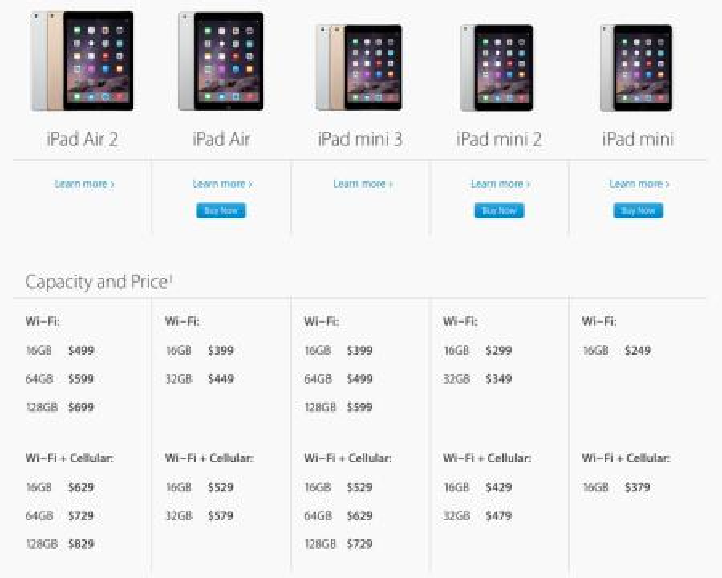 iPad Air 2 lineup
