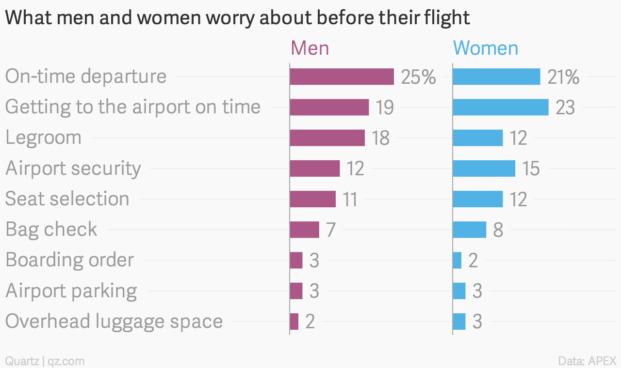 ... issue before a trip is whether the flight will depart on schedule  for  women 521059f81