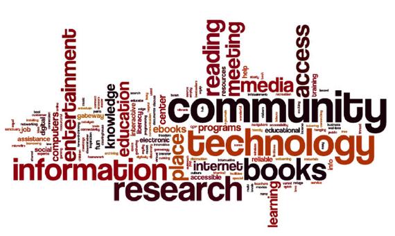 Word cloud describing libraries of the future