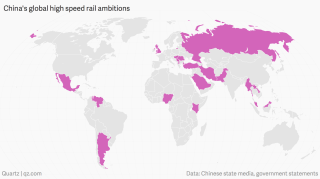 China's global high speed rail ambitions