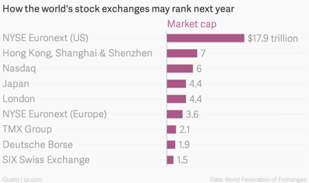 Now absolutely everyone can invest in China's risky, fraud