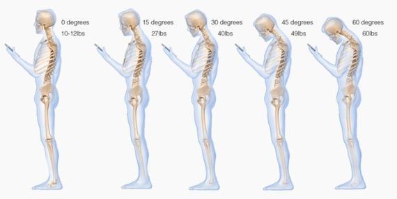 Spine Weight When Texting