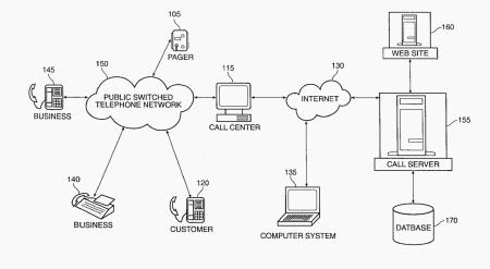 patent for calling over the web