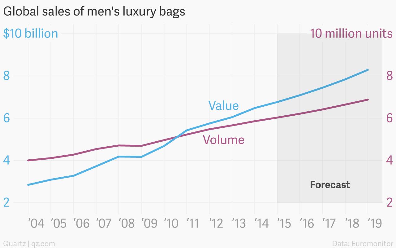 man bags, fashion, leather, luxury
