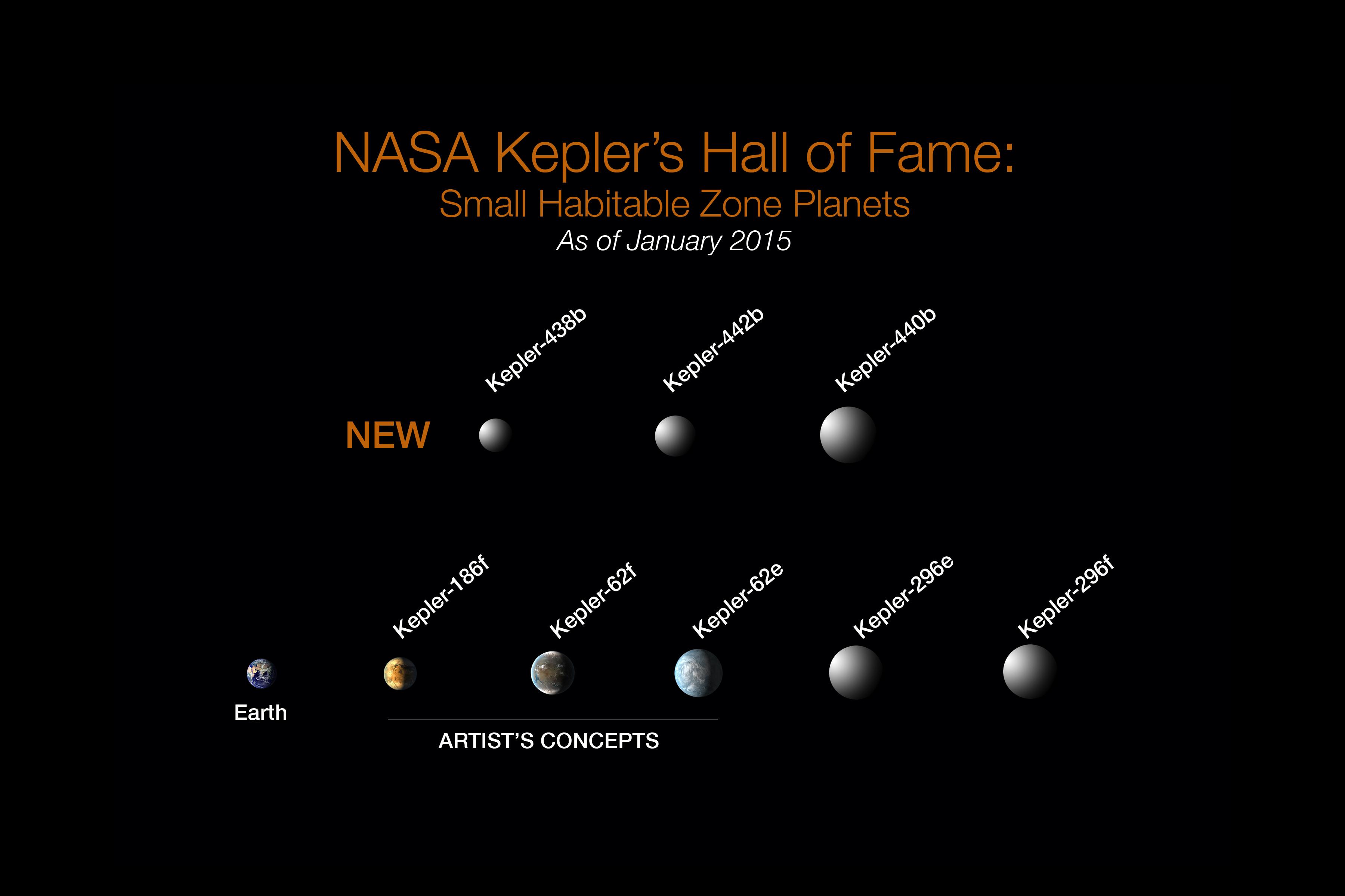 NASA exoplanets