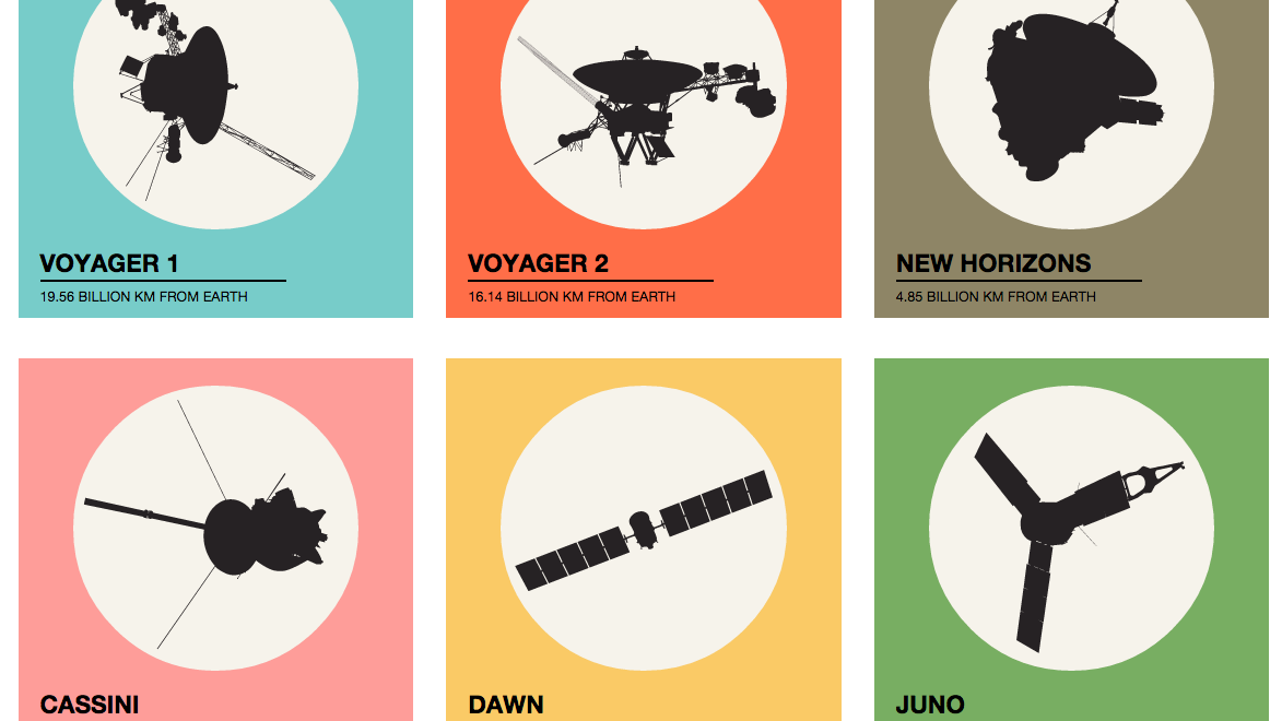 Space Probes