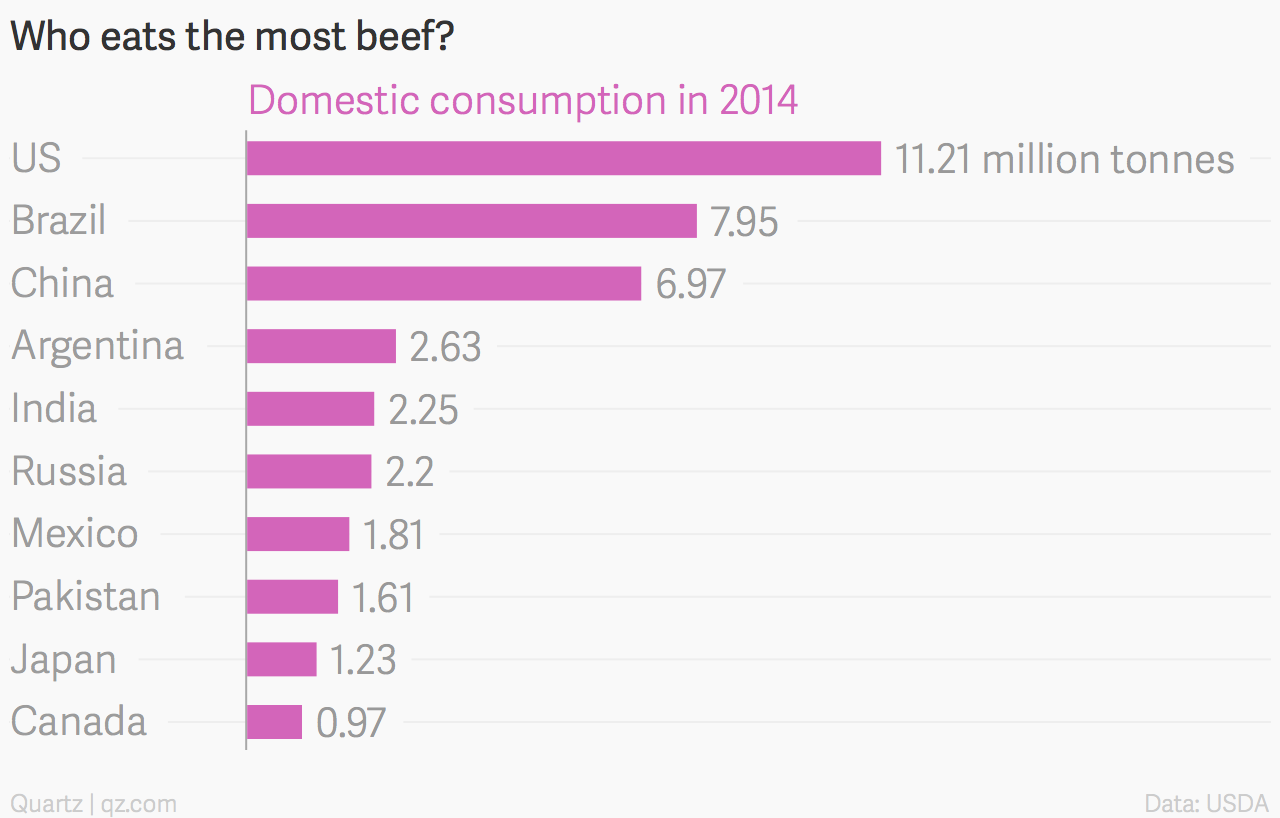 A beef ban in Mumbai makes it even harder to order a decent steak
