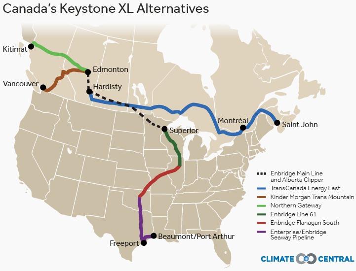 keystone alternatives
