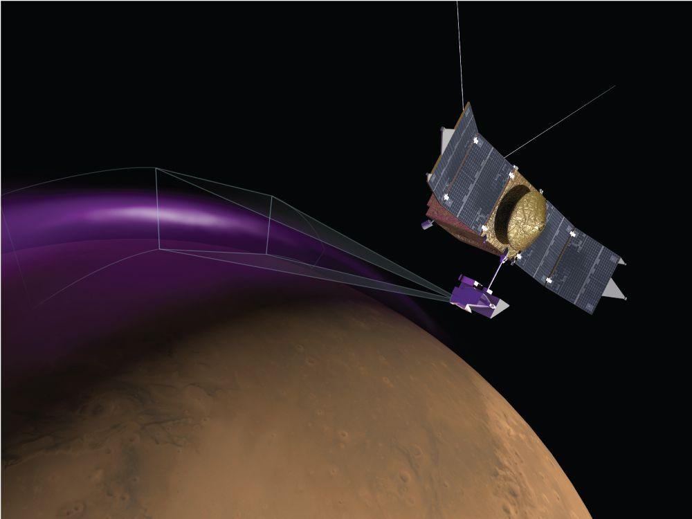 Mars aurora