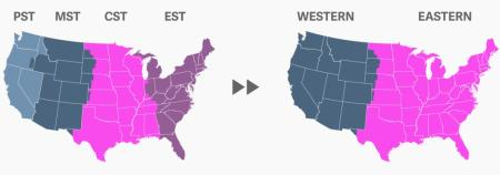 America needs to have just two time zones and the world should ... on