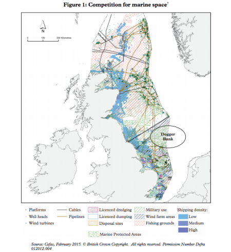 The overlapping uses of the North Sea