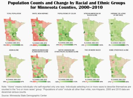 population change race minnesota
