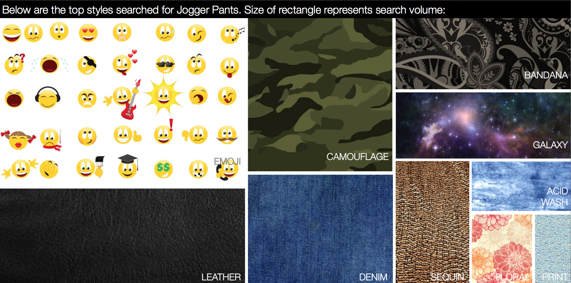Top styles of jogger pants searched on Google