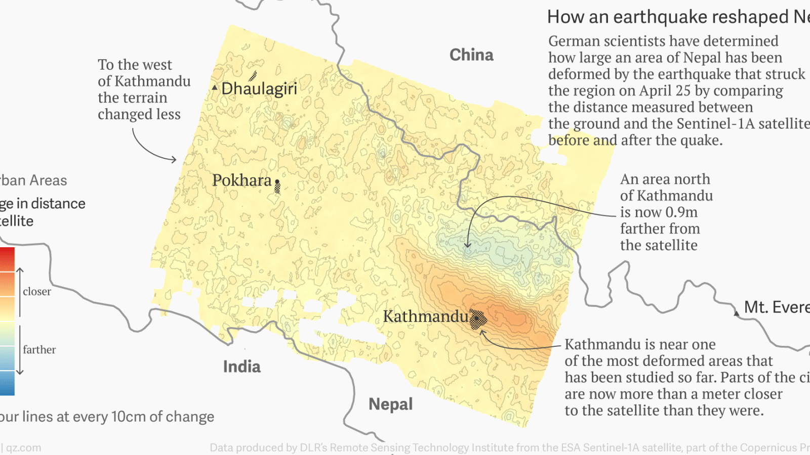 e1855f4d08a632 Scientists are measuring the Nepal earthquake by bouncing radar beams off  Kathmandu from space