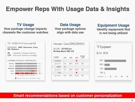 All the personal data that Verizon FiOS uses to keep you