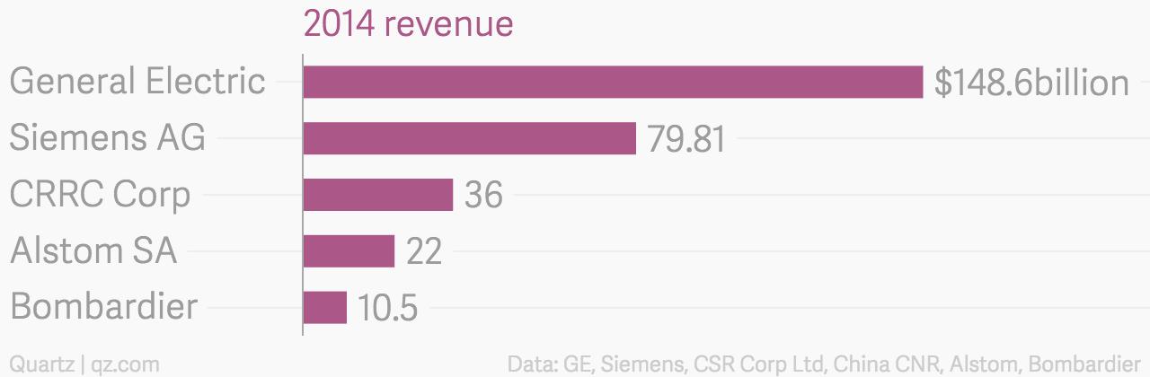 2014_revenue_chartbuilder