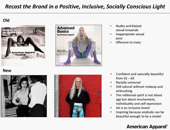 A slide from American Apparel's investor presentation