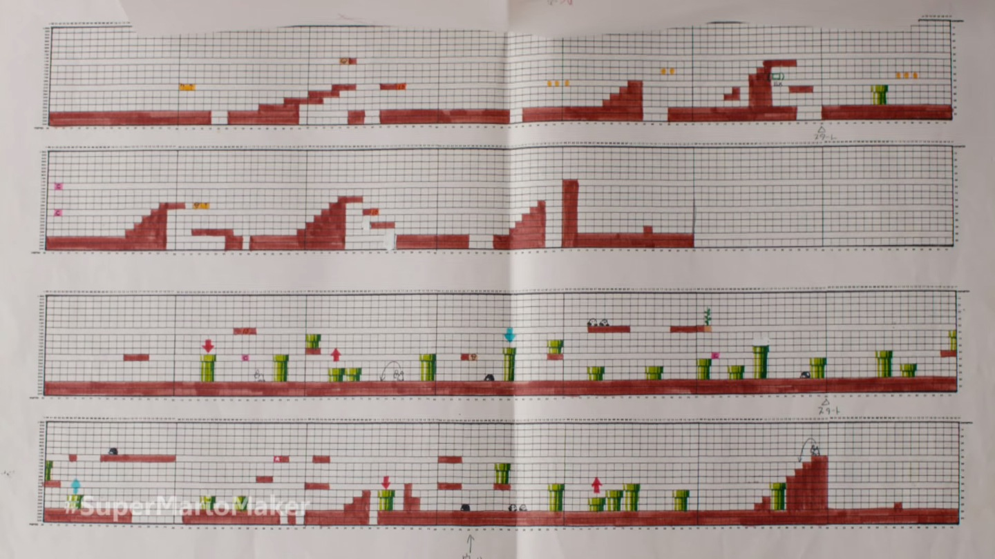 The Original Super Mario Game Was Designed On Graph Paper: Mario Graphing Worksheet At Alzheimers-prions.com