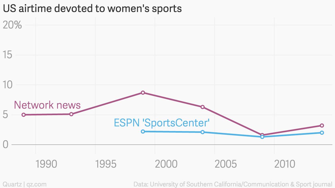 the great lawsuit man vs men woman vs women