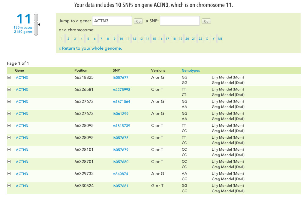 A sample of raw genomic data in 23andMe.