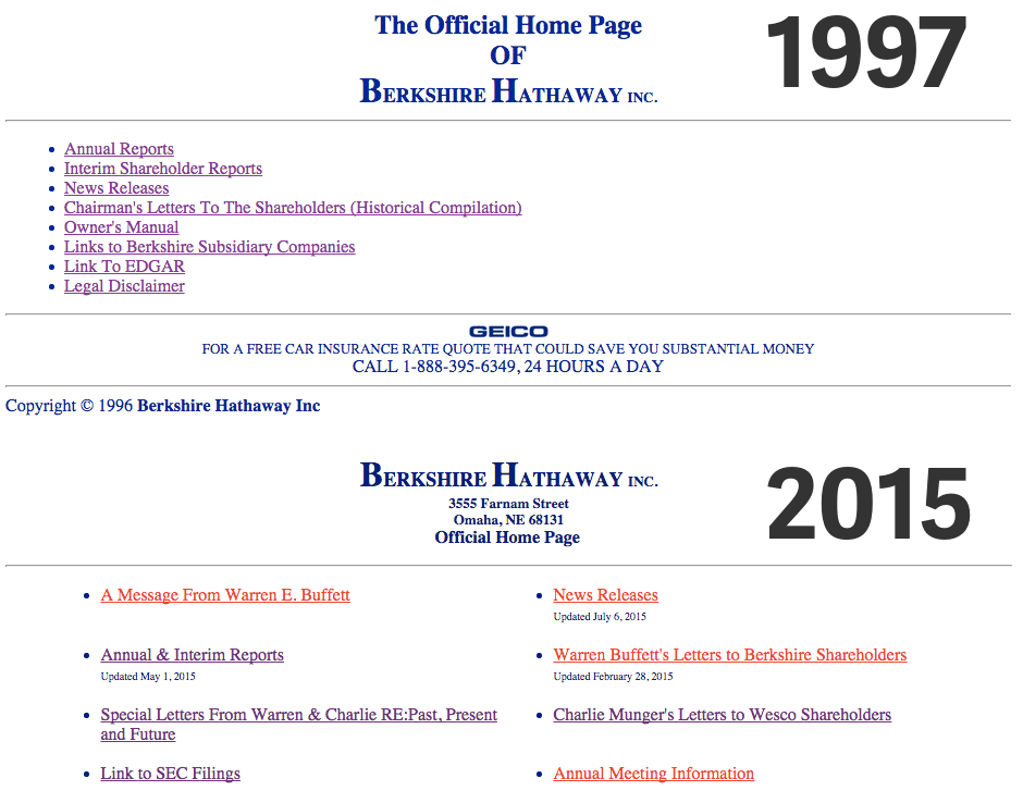 Berkshire Hathaway's site from 1997 to today.