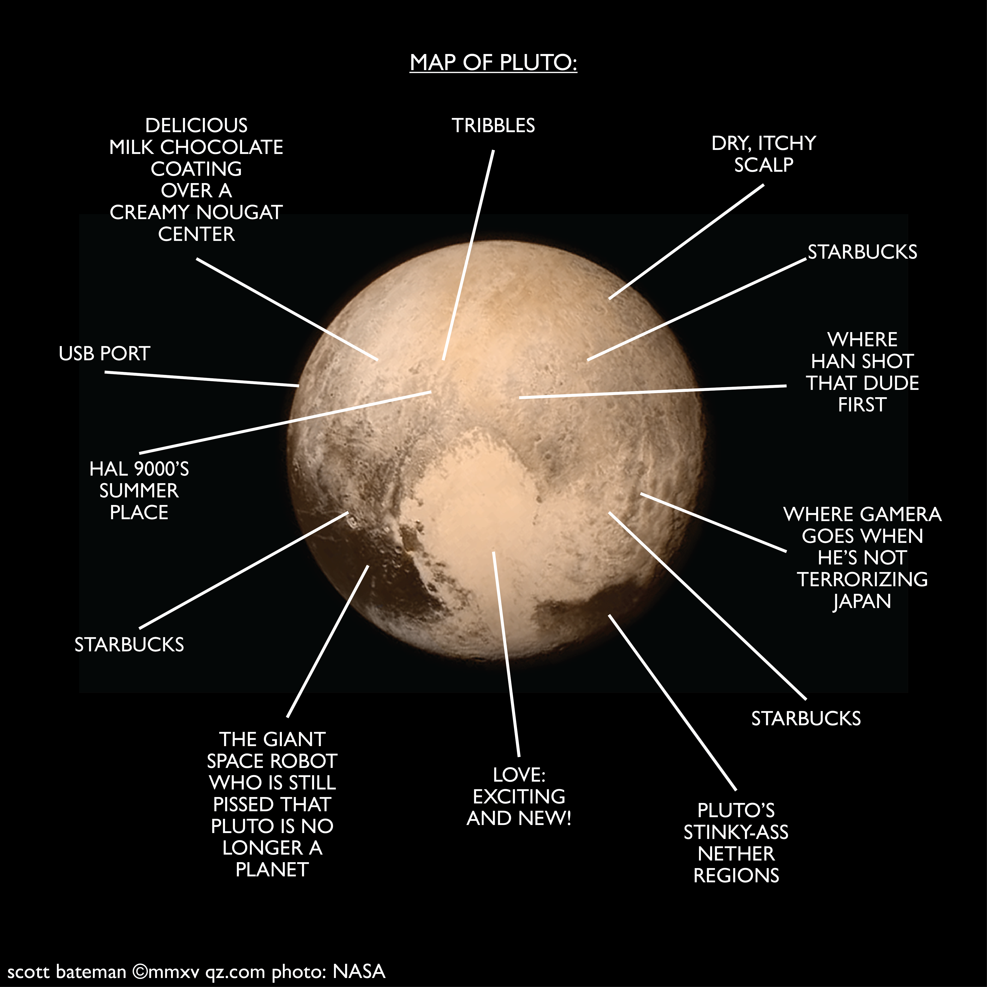 pluto diagram official map of pluto — quartz