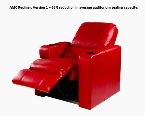 Benchmark AMC  sc 1 st  Quartz & AMC movie theaters are trying to increase sales with recliner chairs ...