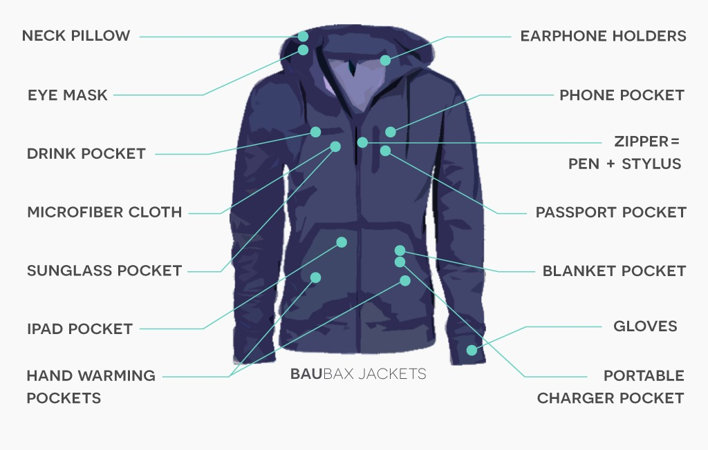 A 15 feature travel jacket with eyemask and neck pillow for The travels of at shirt in the global economy pdf