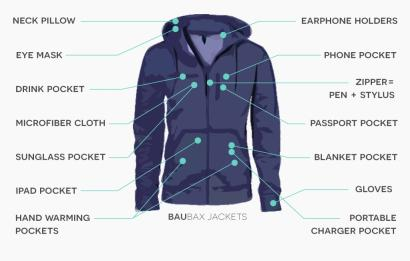 A 15 Feature Travel Jacket With Eyemask And Neck Pillow