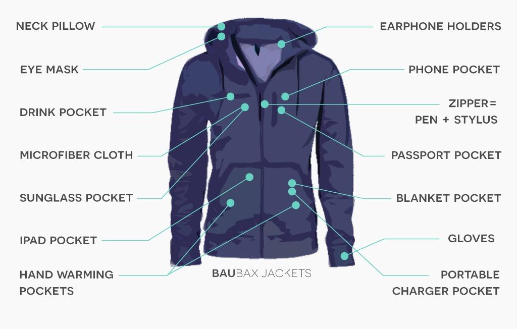BauBax's travel jacket
