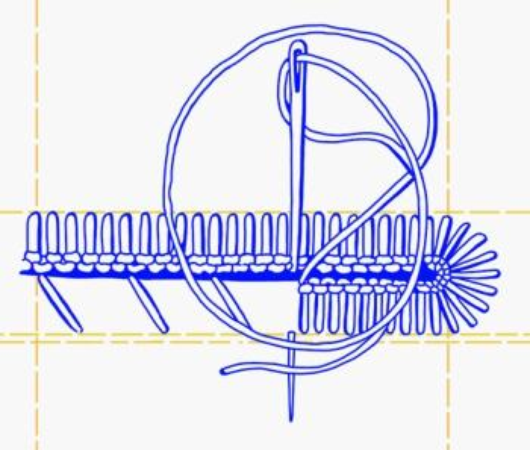 Buttonhole illustration