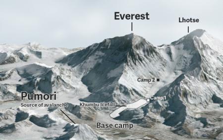 I survived the deadliest day in Everest's history, and I'm
