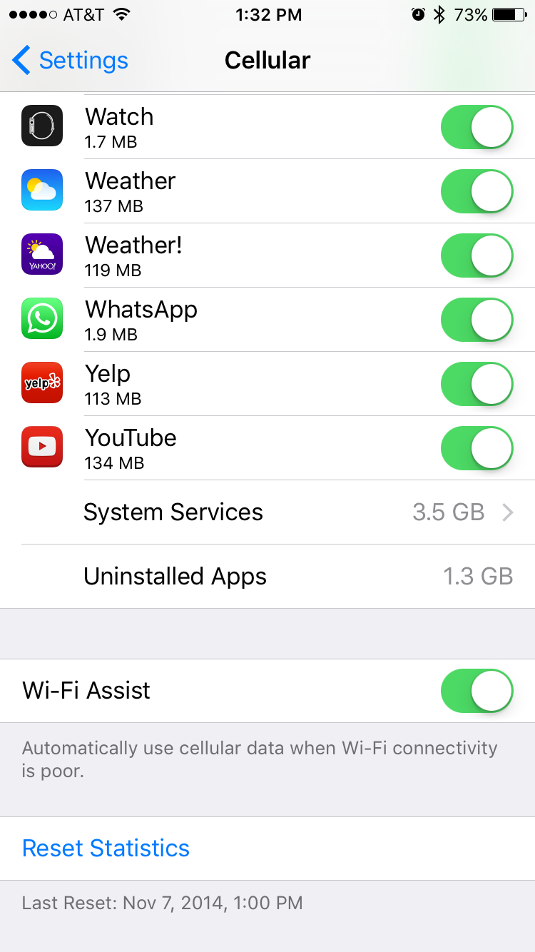 You might want to turn off this new iOS 9 setting if you don't have
