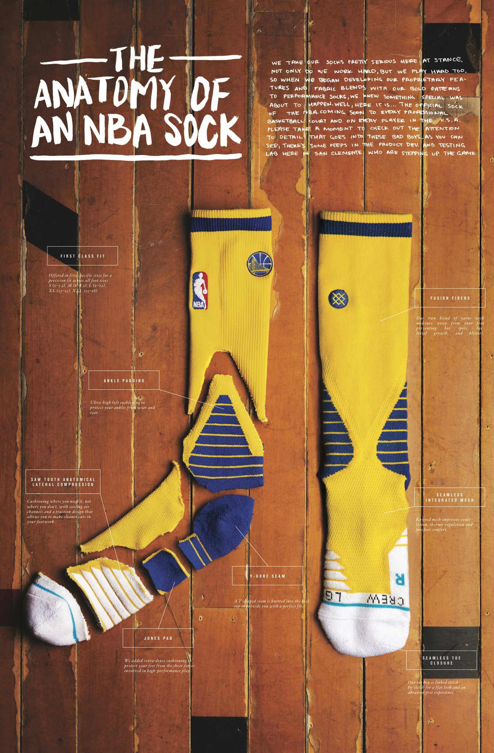 The anatomy of Stance's NBA sock