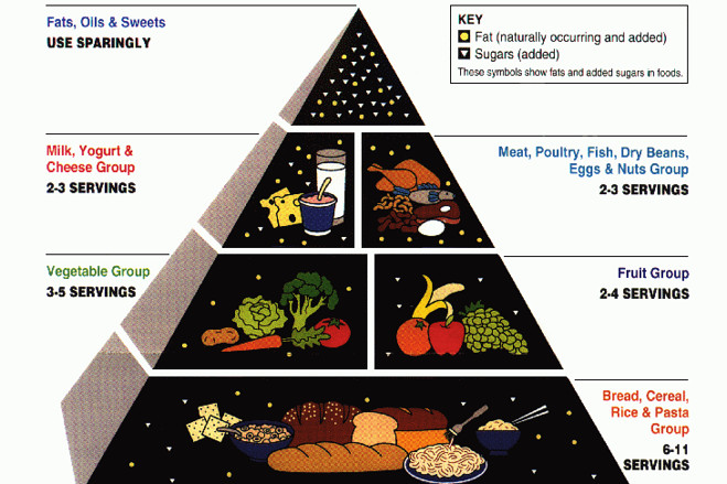 as described in detail in this 1993 article by marion nestle of the new york university department of nutrition food studies and public health